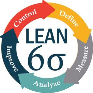 lean 6 sigma 1 hqc company
