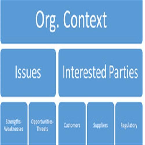 Điều khoản 4. Bối cảnh tổ chức ISO 20000