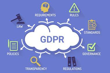 Kinh doanh liên tục và tuân thủ GDPR